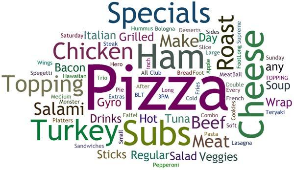 Pizza etiqueta predominante