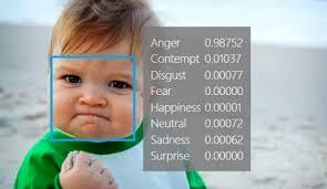 Emotions API