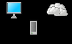 esquema de un servidor proxy