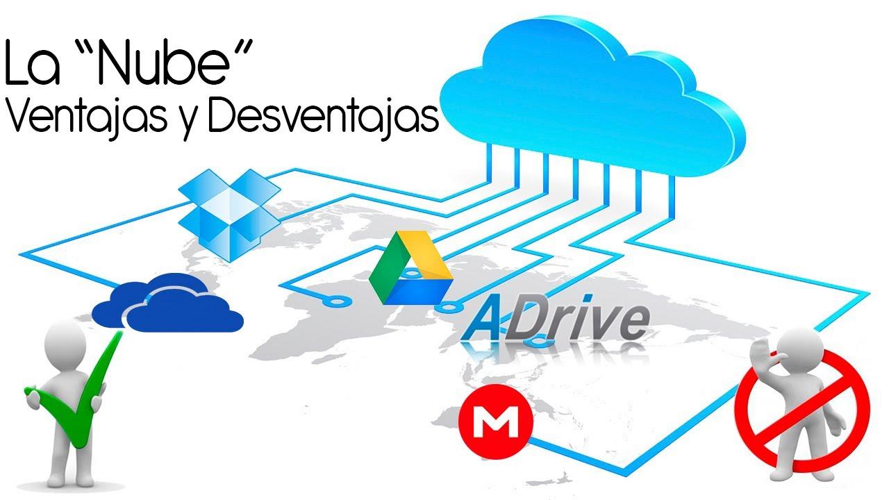 Qu es la nube cloud computing ok hosting hospedaje web ventajas y desventajas de la nube ccuart Image collections