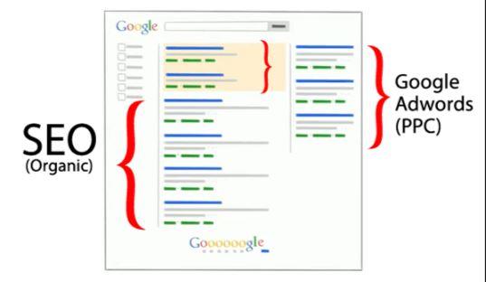 como anunciarse en google adwords