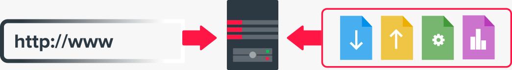 que-es-hosting-premium